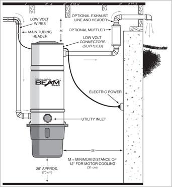 beam central vacuum wiring diagram wiring diagram specialtiesbeam central vacuum wiring diagram